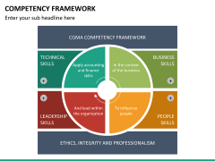 Competency framework PPT slide 10