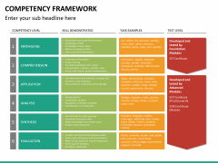Competency framework PPT slide 11