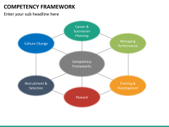Competency framework PPT slide 12