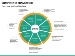Competency framework PPT slide 15