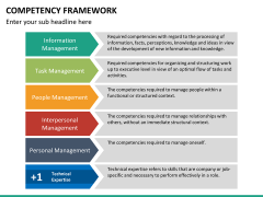 Competency framework PPT slide 16