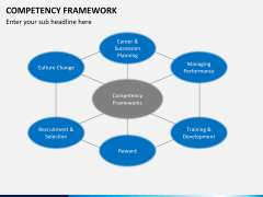 Competency framework PPT slide 3