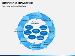Competency framework PPT slide 5