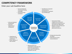 Competency framework PPT slide 6