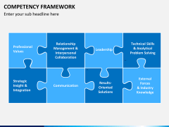 Competency framework PPT slide 8