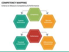 Competency mapping PPT slide 11