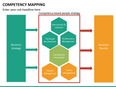 Competency mapping PPT slide 18