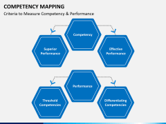 Competency mapping PPT slide 2