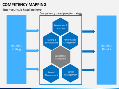 Competency mapping PPT slide 9