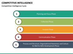 Competitive intelligence PPT slide 31
