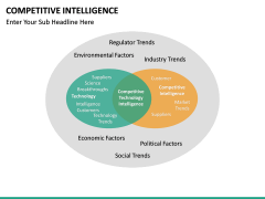 Competitive intelligence PPT slide 36