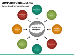 Competitive intelligence PPT slide 22