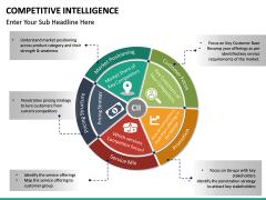 Competitive intelligence PPT slide 23
