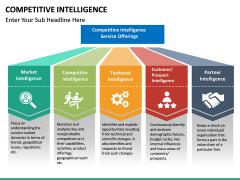 Competitive intelligence PPT slide 24