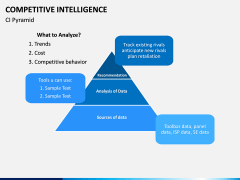 Competitive intelligence PPT slide 12