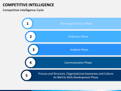 Competitive intelligence PPT slide 13