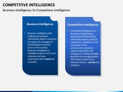 Competitive intelligence PPT slide 16