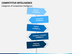 Competitive intelligence PPT slide 3
