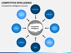 Competitive intelligence PPT slide 4