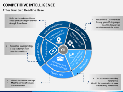 Competitive intelligence PPT slide 5