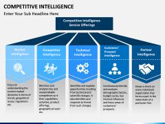 Competitive intelligence PPT slide 6
