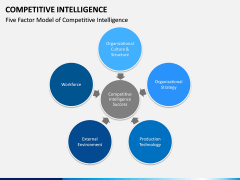 Competitive intelligence PPT slide 7