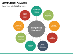 Competitor analysis PPT slide 34