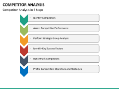 Competitor analysis PPT slide 28