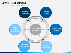 Competitor analysis PPT slide 13