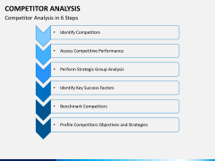 Competitor analysis PPT slide 8