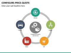 Configure price quote PPT slide 8