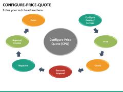 Configure price quote PPT slide 9