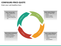 Configure price quote PPT slide 11
