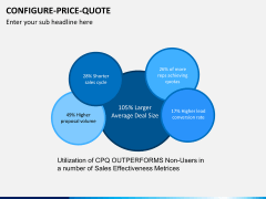 Configure price quote PPT slide 4