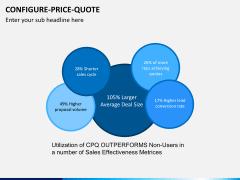 Configure price quote PPT slide 4