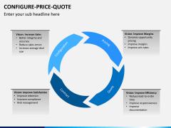 Configure price quote PPT slide 5