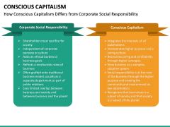 Conscious Capitalism PPT slide 19