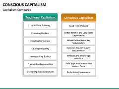 Conscious Capitalism PPT slide 20