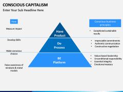Conscious Capitalism PPT slide 10