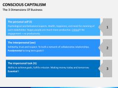 Conscious Capitalism PPT slide 7