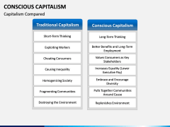 Conscious Capitalism PPT slide 9