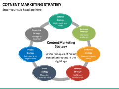 Content marketing PPT slide 43