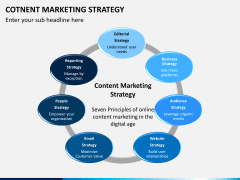 Content marketing PPT slide 19