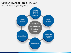 Online marketing bundle PPT slide 63