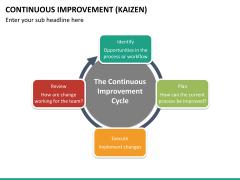 Continuous improvement PPT slide 11