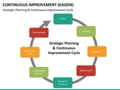 Continuous improvement PPT slide 20