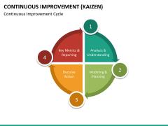 Continuous improvement PPT slide 12