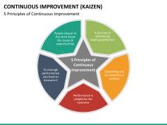 Continuous improvement PPT slide 14