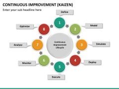 Continuous improvement PPT slide 16
