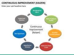 Continuous improvement PPT slide 17